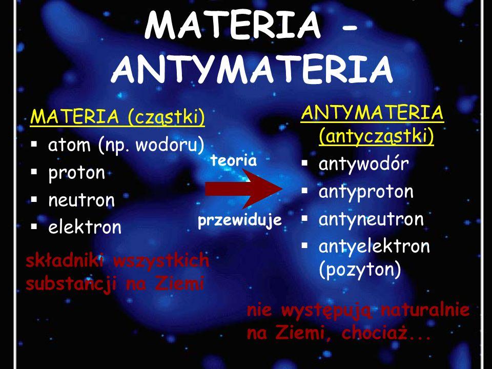 MATERIA - ANTYMATERIA ANTYMATERIA (antycząstki) MATERIA (cząstki)