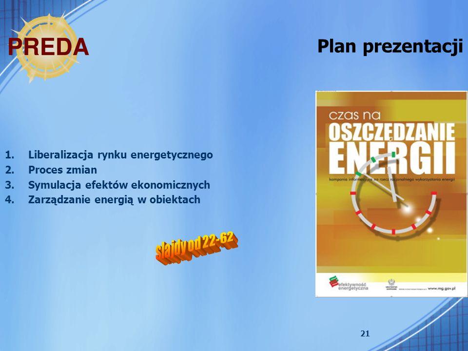 Plan prezentacji Liberalizacja rynku energetycznego Proces zmian