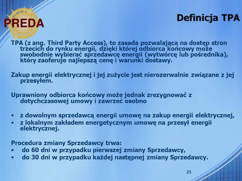 Definicja TPA