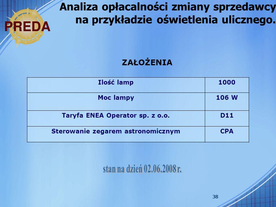 Taryfa ENEA Operator sp. z o.o. Sterowanie zegarem astronomicznym