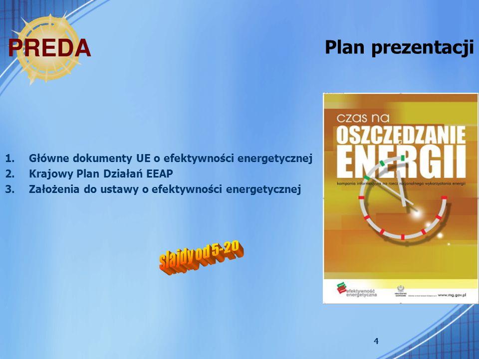 Plan prezentacji Główne dokumenty UE o efektywności energetycznej