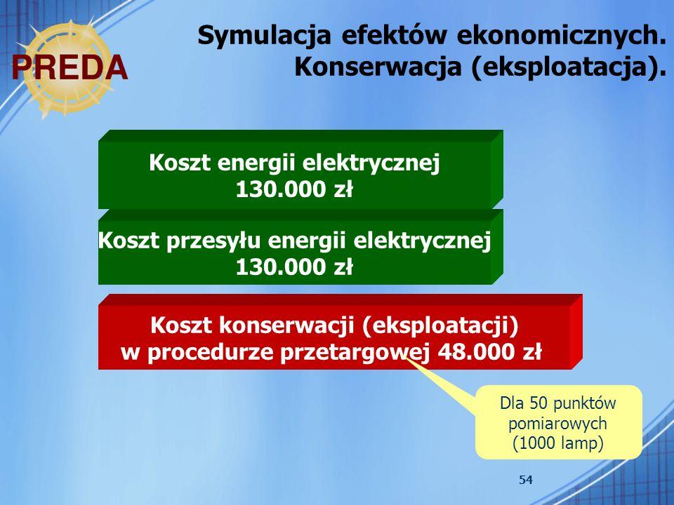 Symulacja efektów ekonomicznych. Konserwacja (eksploatacja).