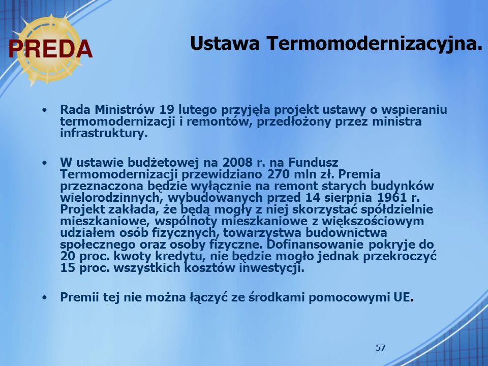 Ustawa Termomodernizacyjna.