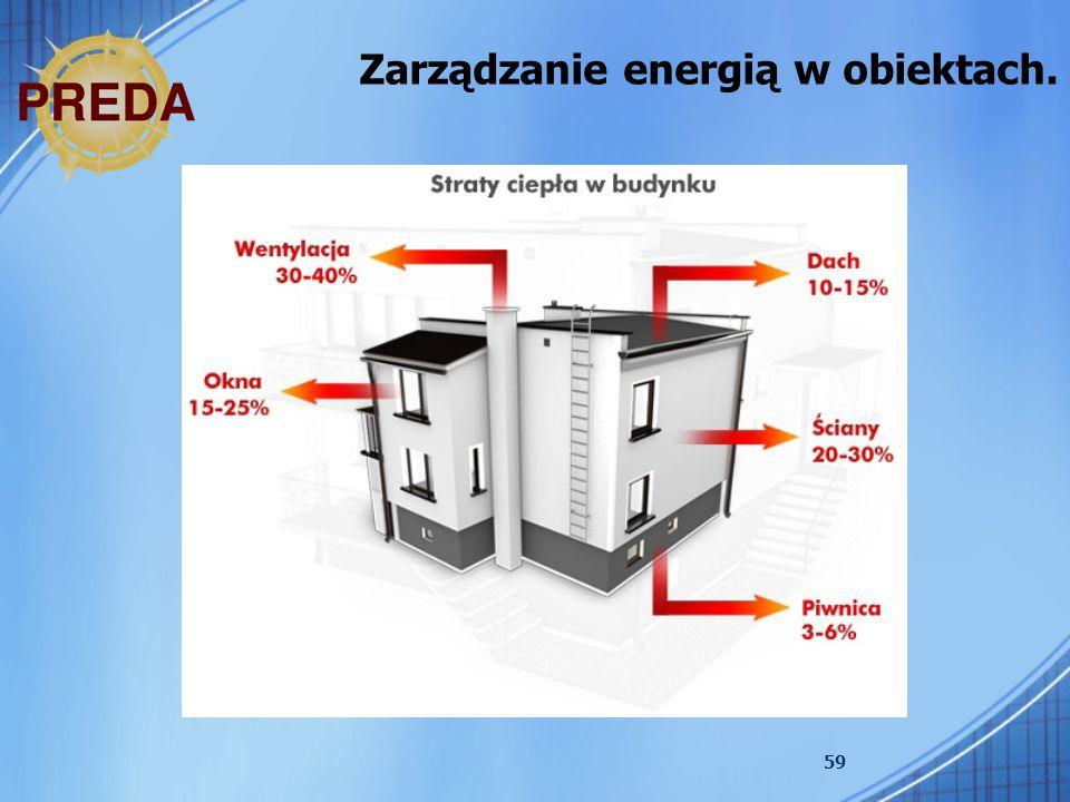 Zarządzanie energią w obiektach.