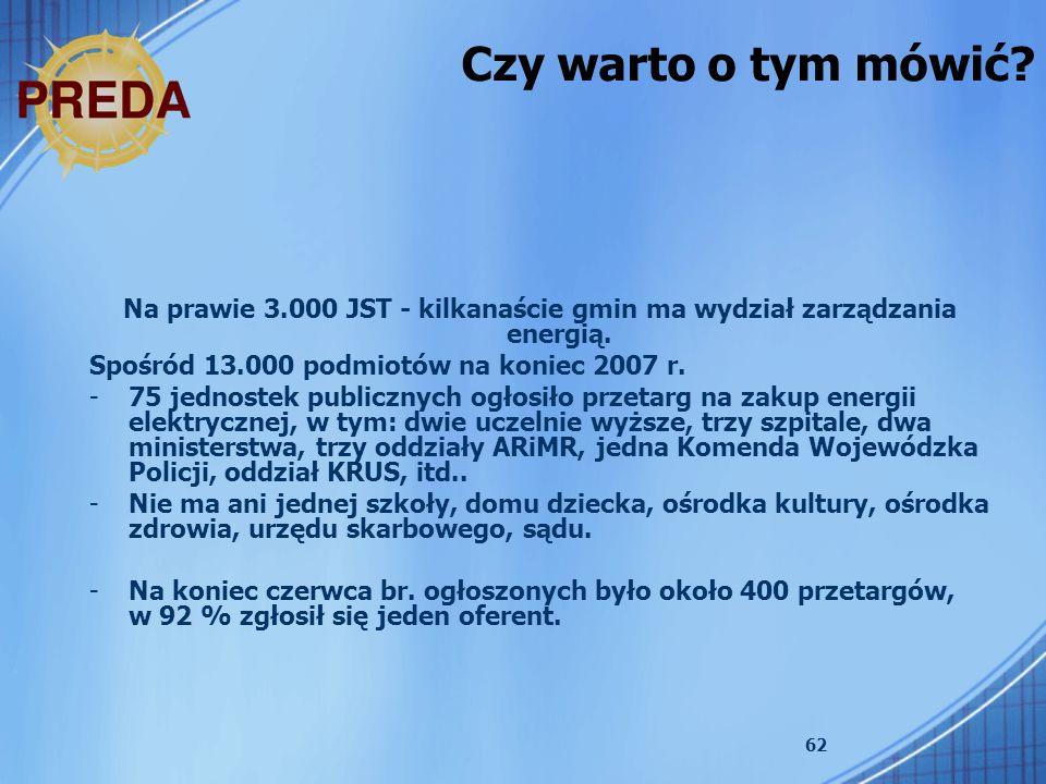 Na prawie 3.000 JST - kilkanaście gmin ma wydział zarządzania energią.