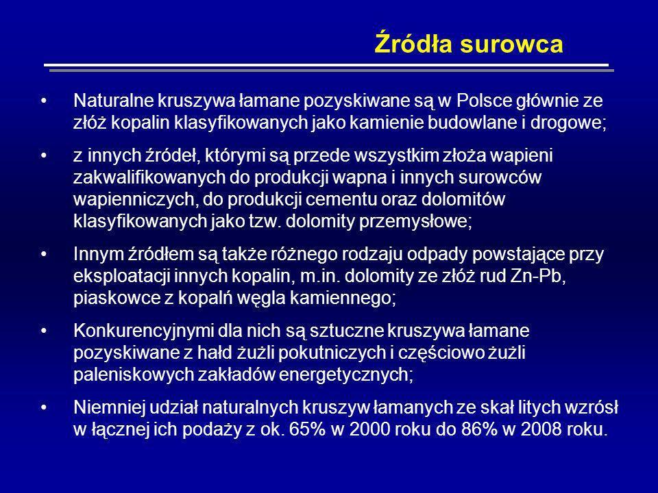 Źródła surowca Naturalne kruszywa łamane pozyskiwane są w Polsce głównie ze złóż kopalin klasyfikowanych jako kamienie budowlane i drogowe;