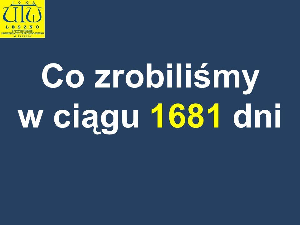 Co zrobiliśmy w ciągu 1681 dni