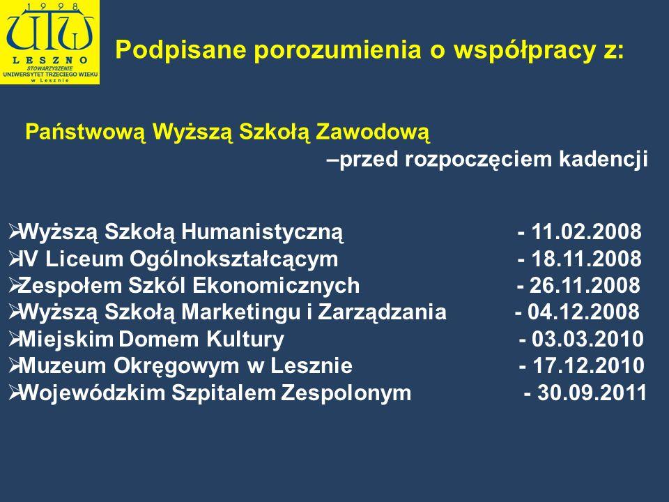 Podpisane porozumienia o współpracy z: