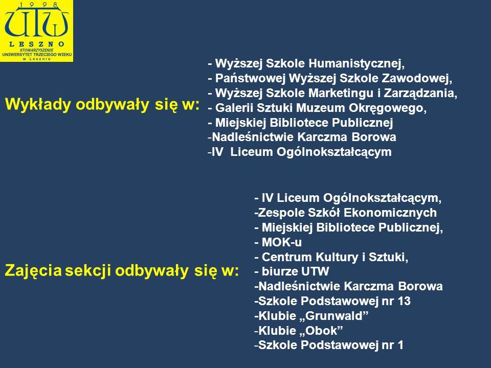 Wykłady odbywały się w: