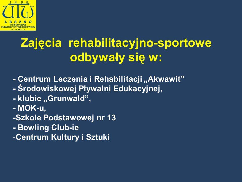 Zajęcia rehabilitacyjno-sportowe odbywały się w: