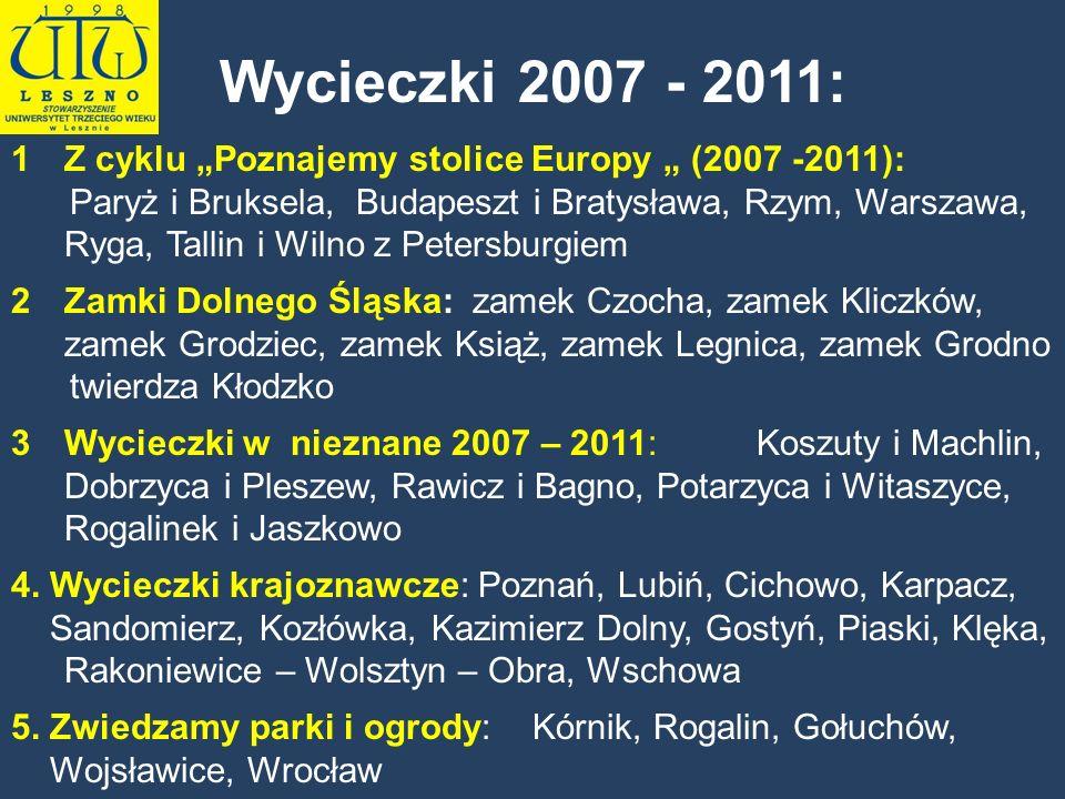 """Wycieczki 2007 - 2011: Z cyklu """"Poznajemy stolice Europy """" (2007 -2011):"""