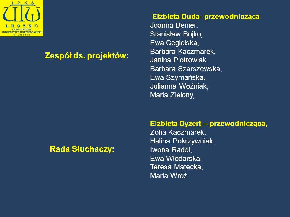 Zespół ds. projektów: Rada Słuchaczy: Elżbieta Duda- przewodnicząca