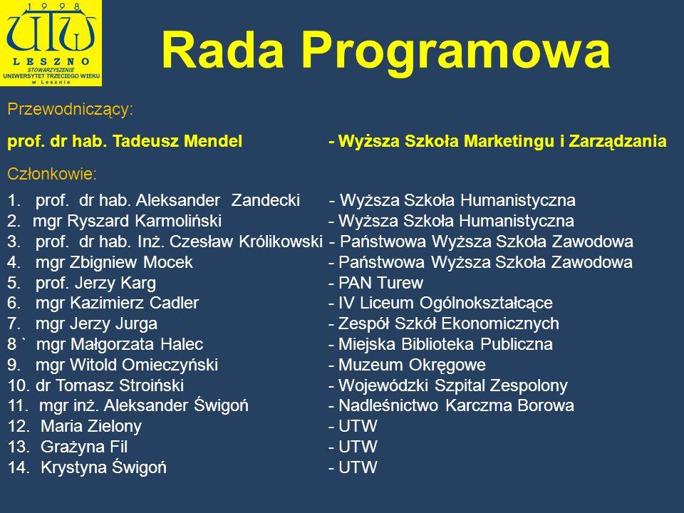 Rada Programowa Przewodniczący: prof. dr hab. Tadeusz Mendel - Wyższa Szkoła Marketingu i Zarządzania.