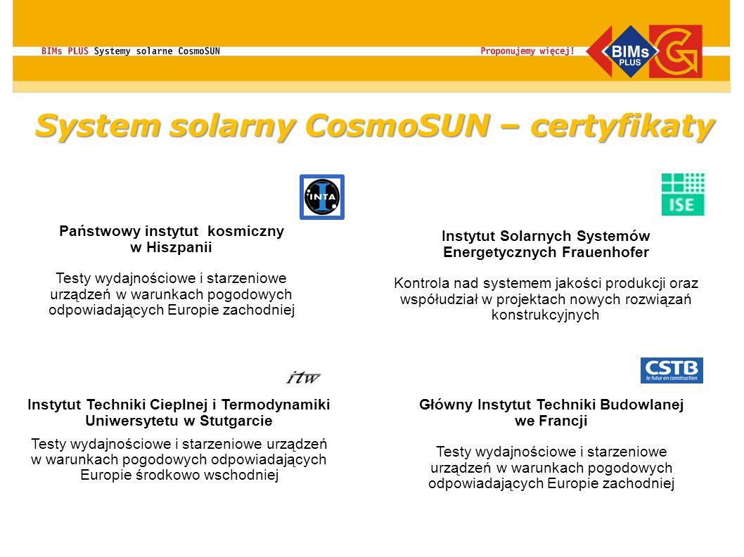 System solarny CosmoSUN – certyfikaty