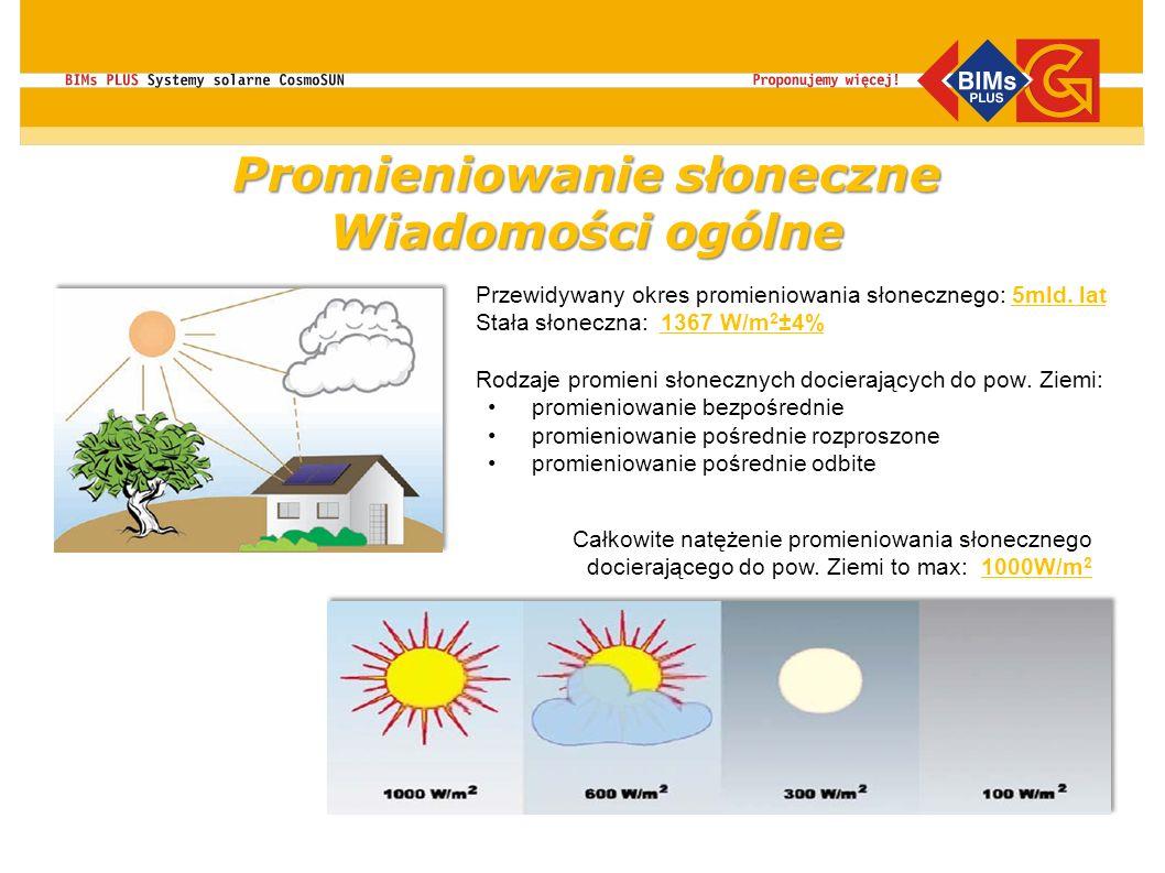 Promieniowanie słoneczne Wiadomości ogólne
