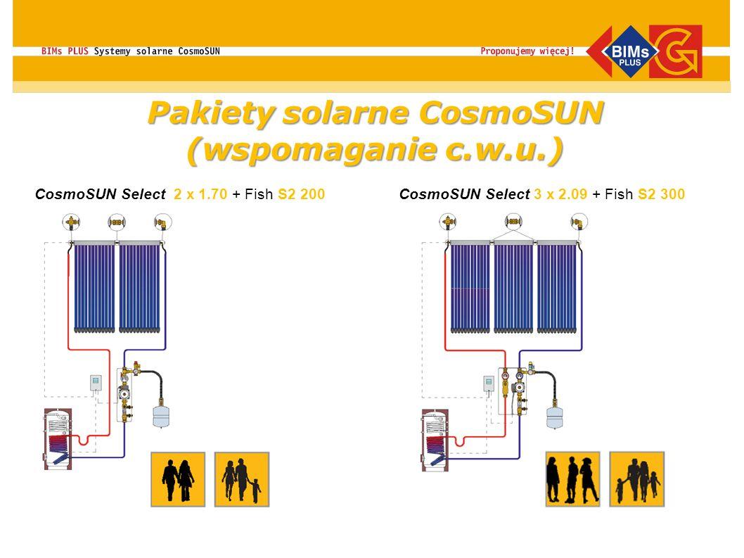 Pakiety solarne CosmoSUN (wspomaganie c.w.u.)