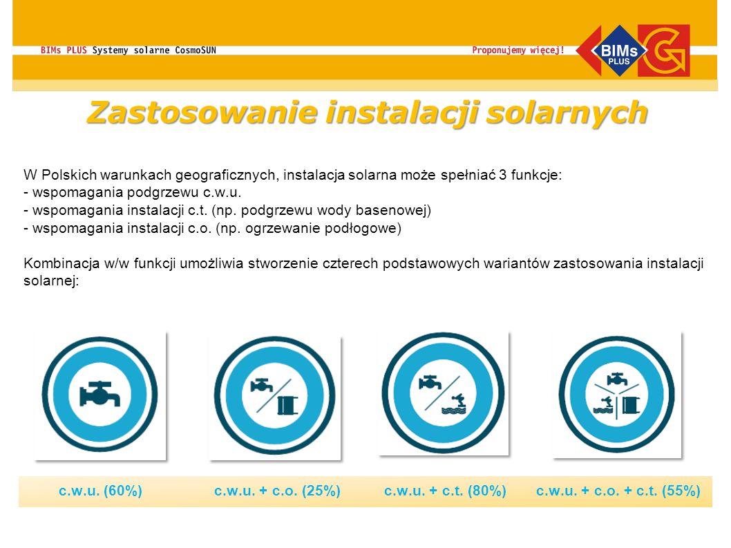 Zastosowanie instalacji solarnych