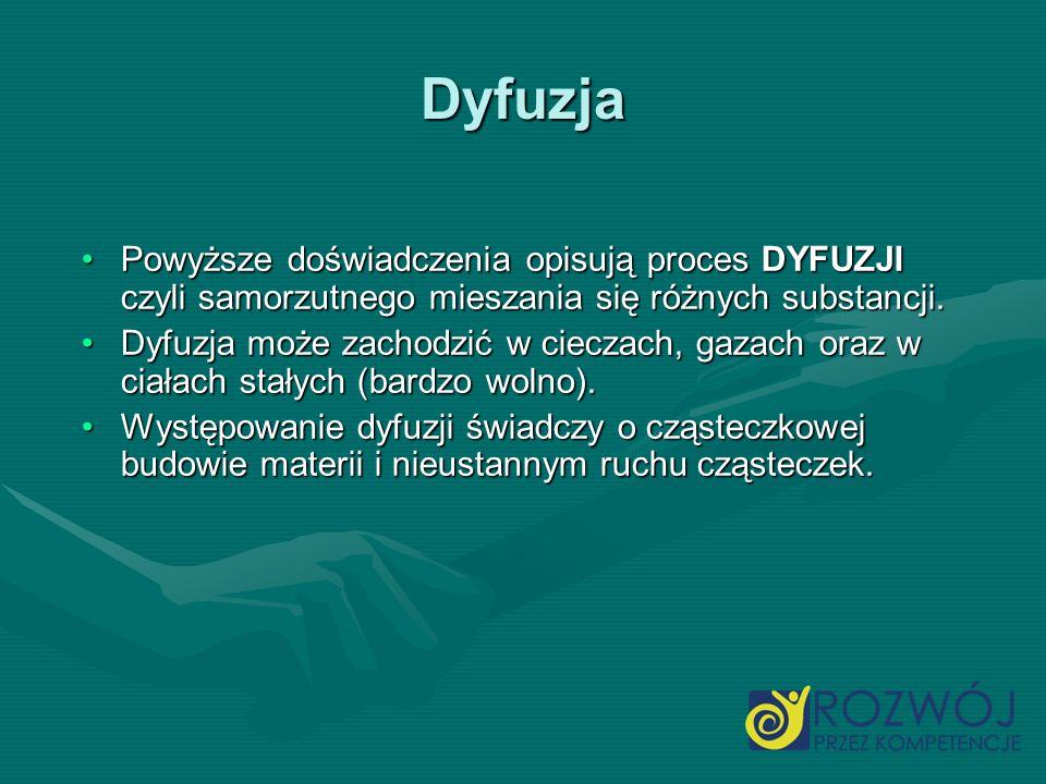 Dyfuzja Powyższe doświadczenia opisują proces DYFUZJI czyli samorzutnego mieszania się różnych substancji.