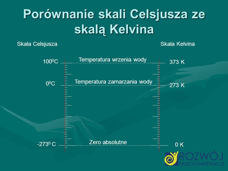 Porównanie skali Celsjusza ze skalą Kelvina