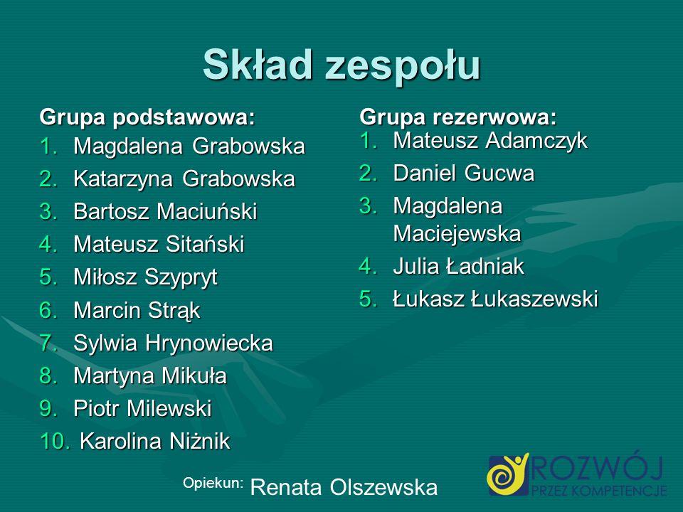 Skład zespołu Grupa podstawowa: Grupa rezerwowa: Mateusz Adamczyk