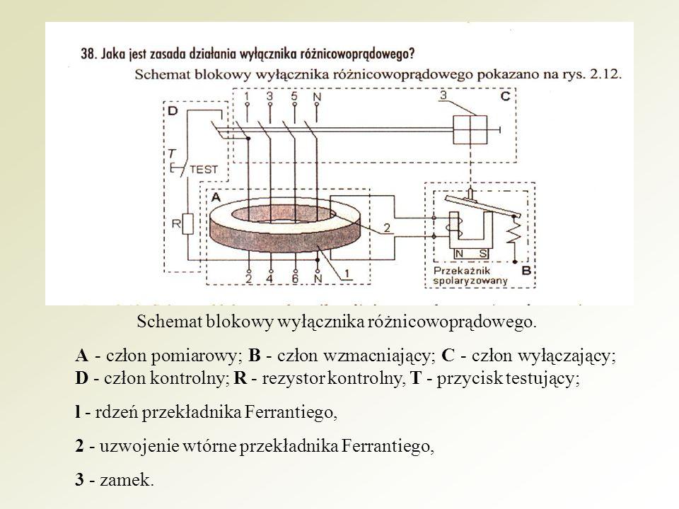 Schemat blokowy wyłącznika różnicowoprądowego.