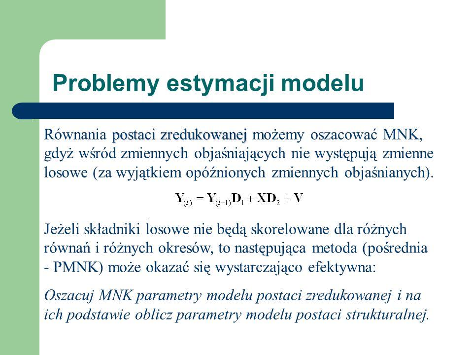 Problemy estymacji modelu