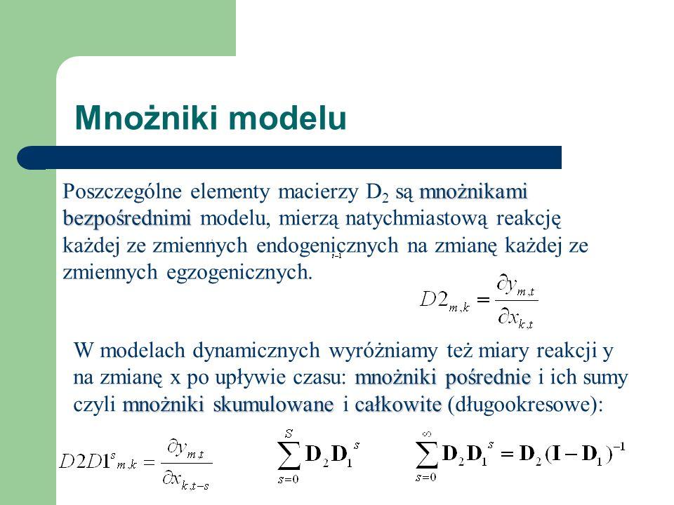 Mnożniki modelu
