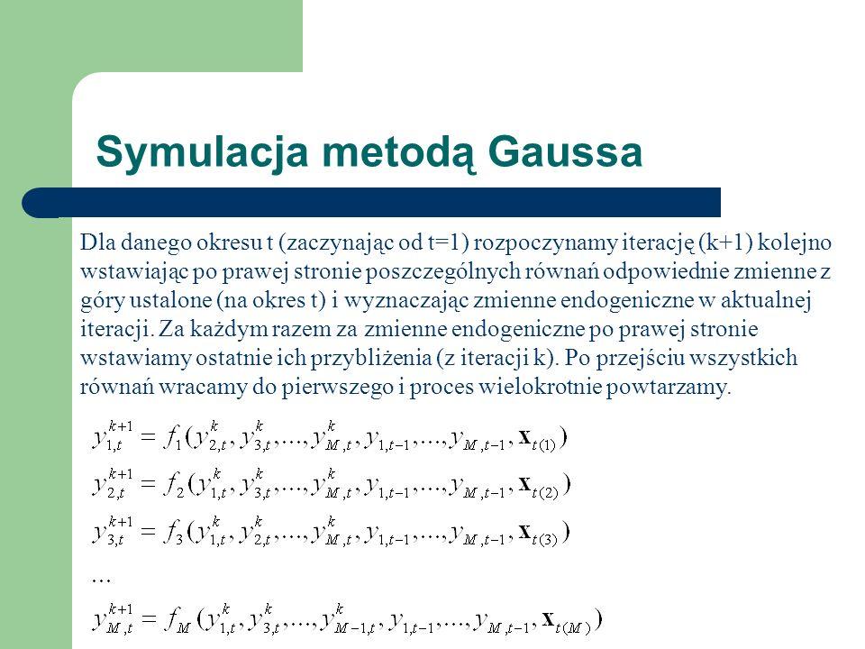 Symulacja metodą Gaussa