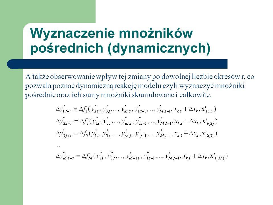 Wyznaczenie mnożników pośrednich (dynamicznych)