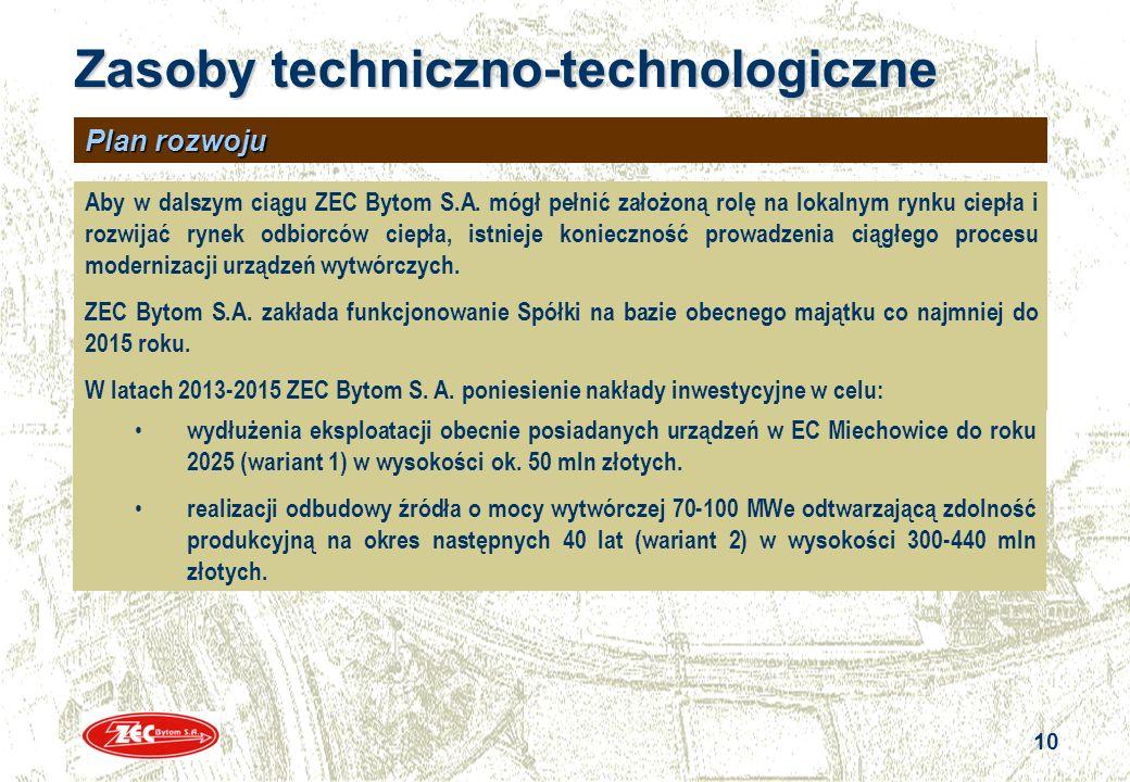 Zasoby techniczno-technologiczne
