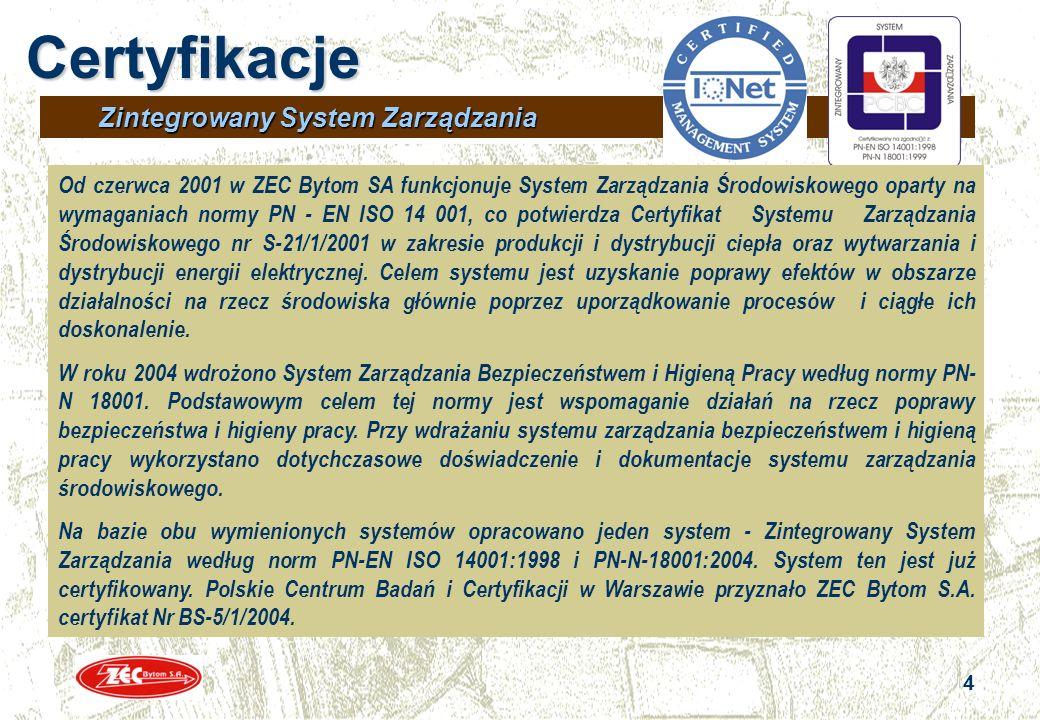 Certyfikacje Zintegrowany System Zarządzania