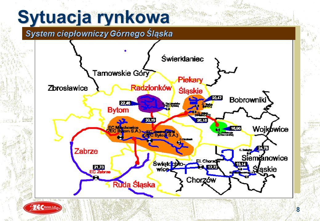 Sytuacja rynkowa System ciepłowniczy Górnego Śląska 8