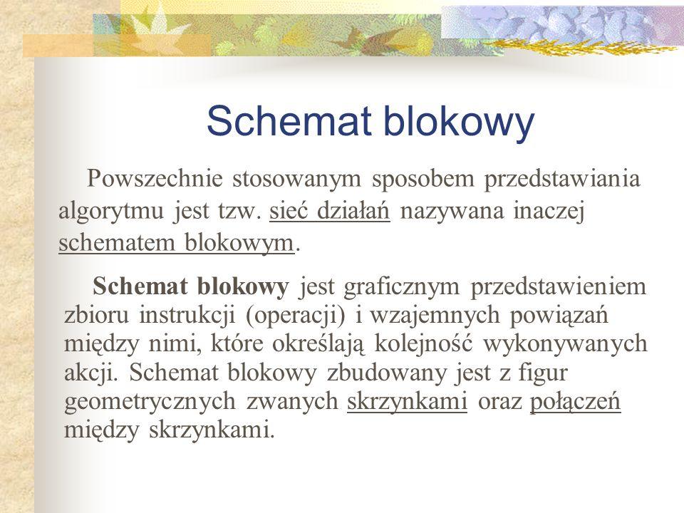 Schemat blokowyPowszechnie stosowanym sposobem przedstawiania algorytmu jest tzw. sieć działań nazywana inaczej schematem blokowym.