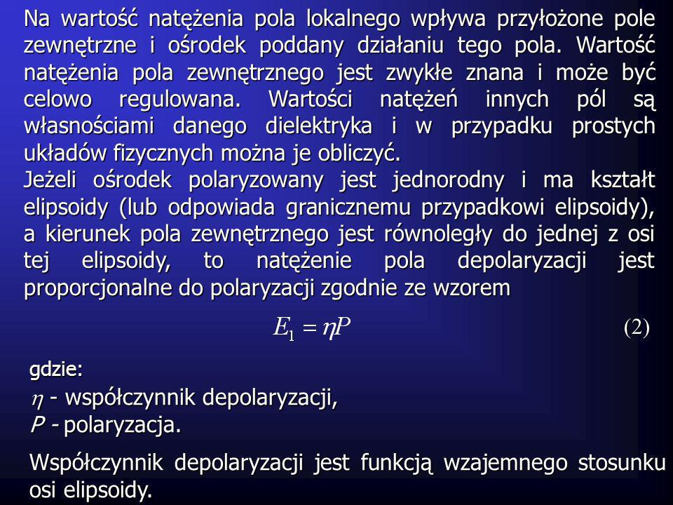  - współczynnik depolaryzacji, P - polaryzacja.