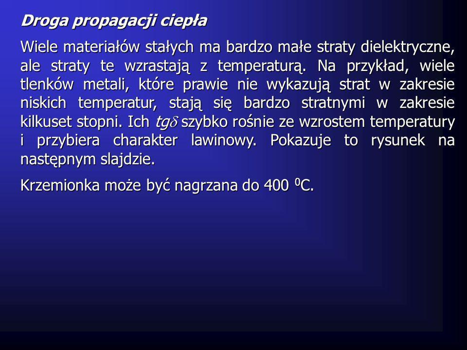 Droga propagacji ciepła