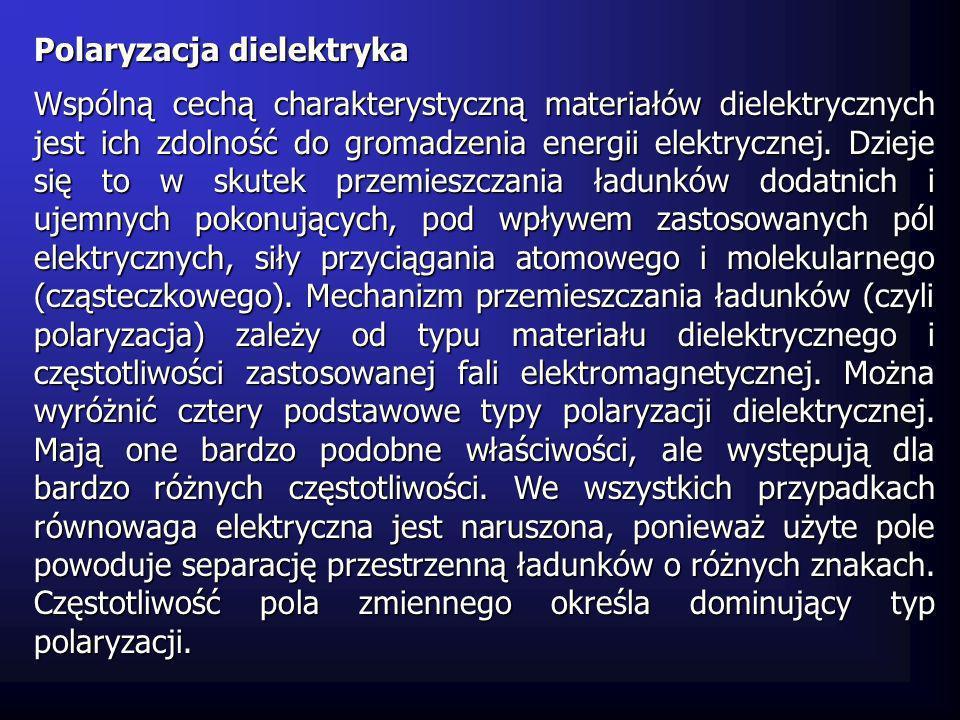 Polaryzacja dielektryka