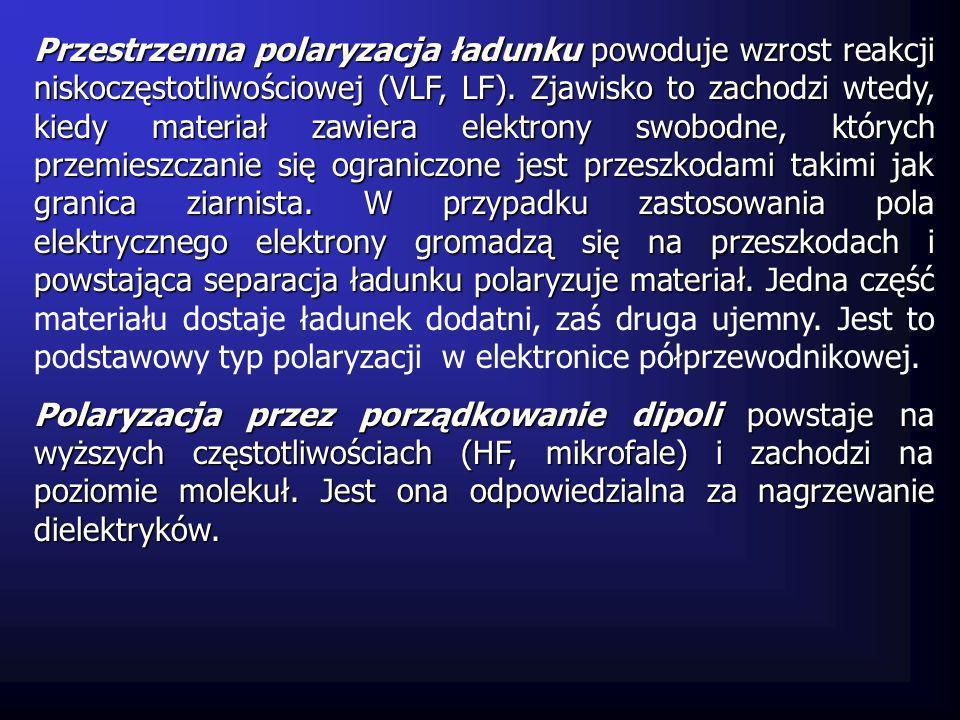Przestrzenna polaryzacja ładunku powoduje wzrost reakcji niskoczęstotliwościowej (VLF, LF). Zjawisko to zachodzi wtedy, kiedy materiał zawiera elektrony swobodne, których przemieszczanie się ograniczone jest przeszkodami takimi jak granica ziarnista. W przypadku zastosowania pola elektrycznego elektrony gromadzą się na przeszkodach i powstająca separacja ładunku polaryzuje materiał. Jedna część materiału dostaje ładunek dodatni, zaś druga ujemny. Jest to podstawowy typ polaryzacji w elektronice półprzewodnikowej.