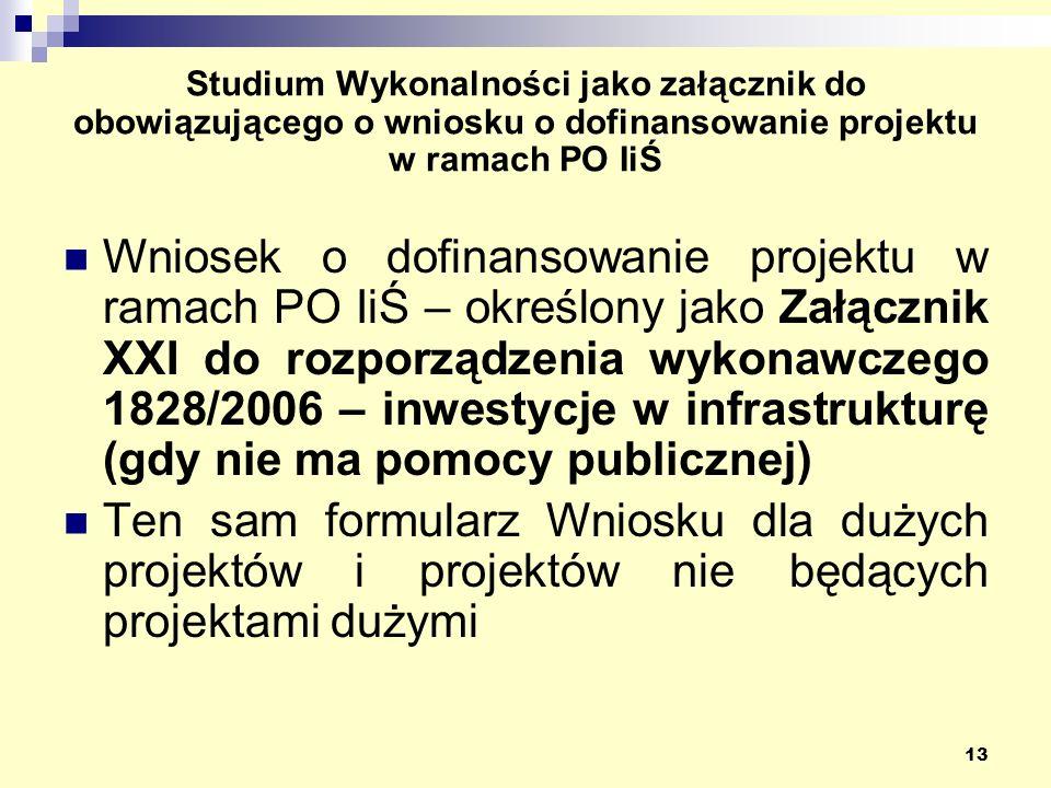 Studium Wykonalności jako załącznik do obowiązującego o wniosku o dofinansowanie projektu w ramach PO IiŚ