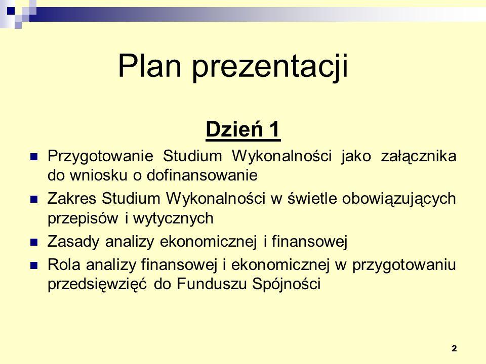 Plan prezentacji Dzień 1