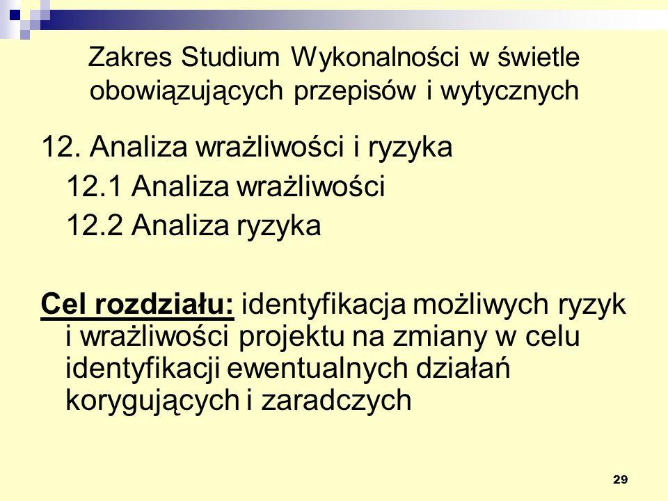 12. Analiza wrażliwości i ryzyka 12.1 Analiza wrażliwości