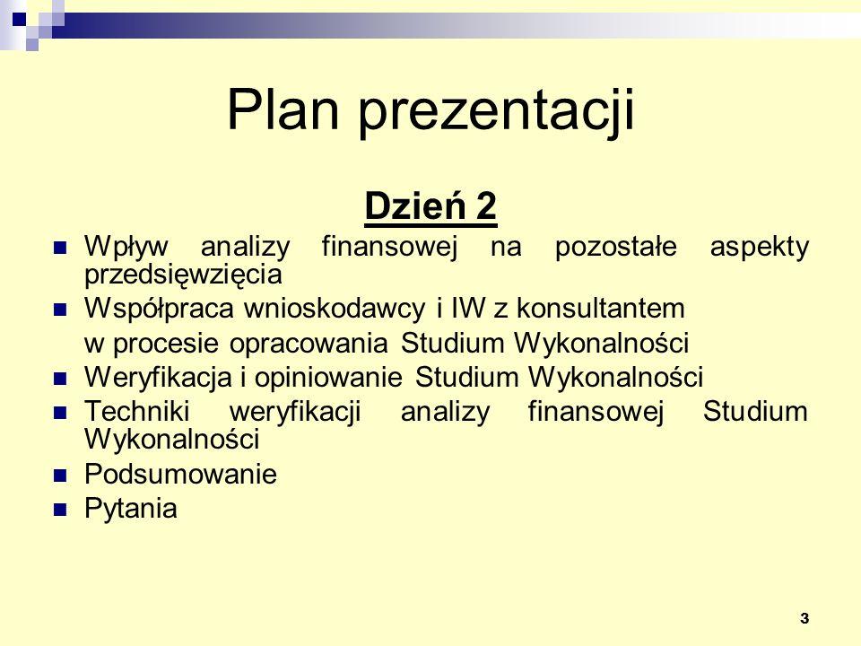 Plan prezentacji Dzień 2