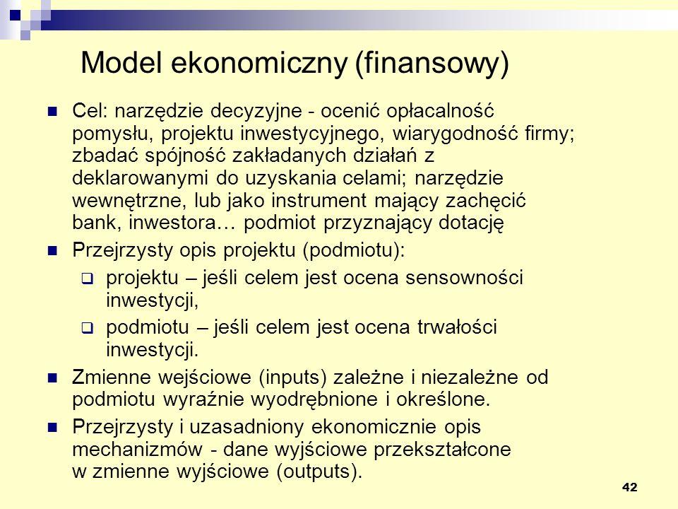 Model ekonomiczny (finansowy)