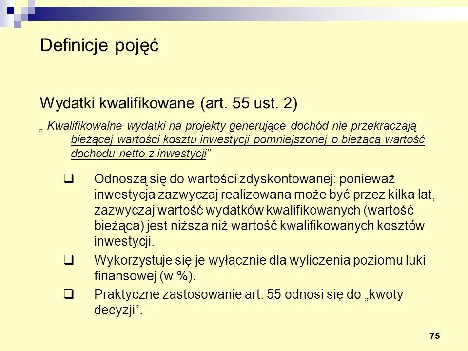 Definicje pojęć Wydatki kwalifikowane (art. 55 ust. 2)