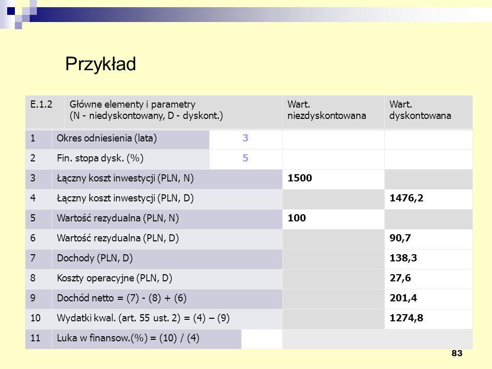 Przykład E.1.2 Główne elementy i parametry