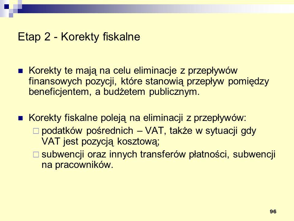 Etap 2 - Korekty fiskalne