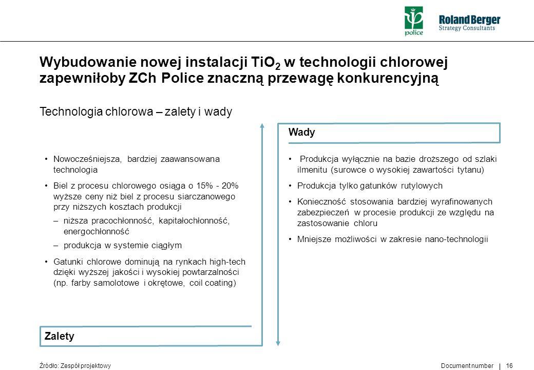 Wybudowanie nowej instalacji TiO2 w technologii chlorowej zapewniłoby ZCh Police znaczną przewagę konkurencyjną