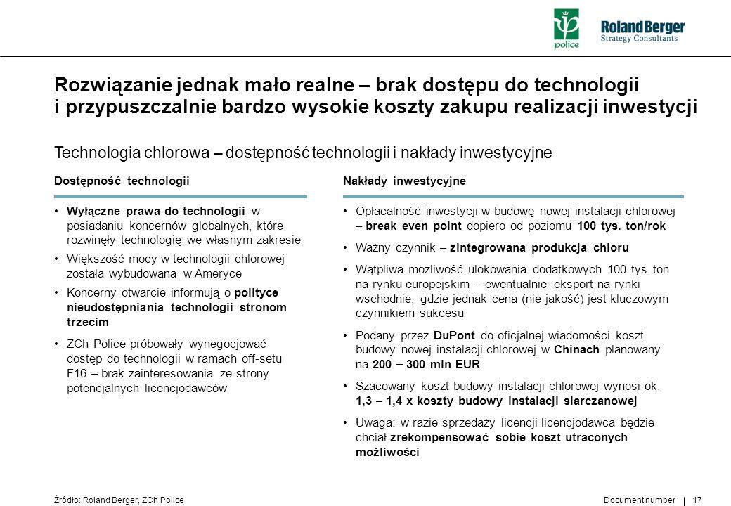 Rozwiązanie jednak mało realne – brak dostępu do technologii i przypuszczalnie bardzo wysokie koszty zakupu realizacji inwestycji
