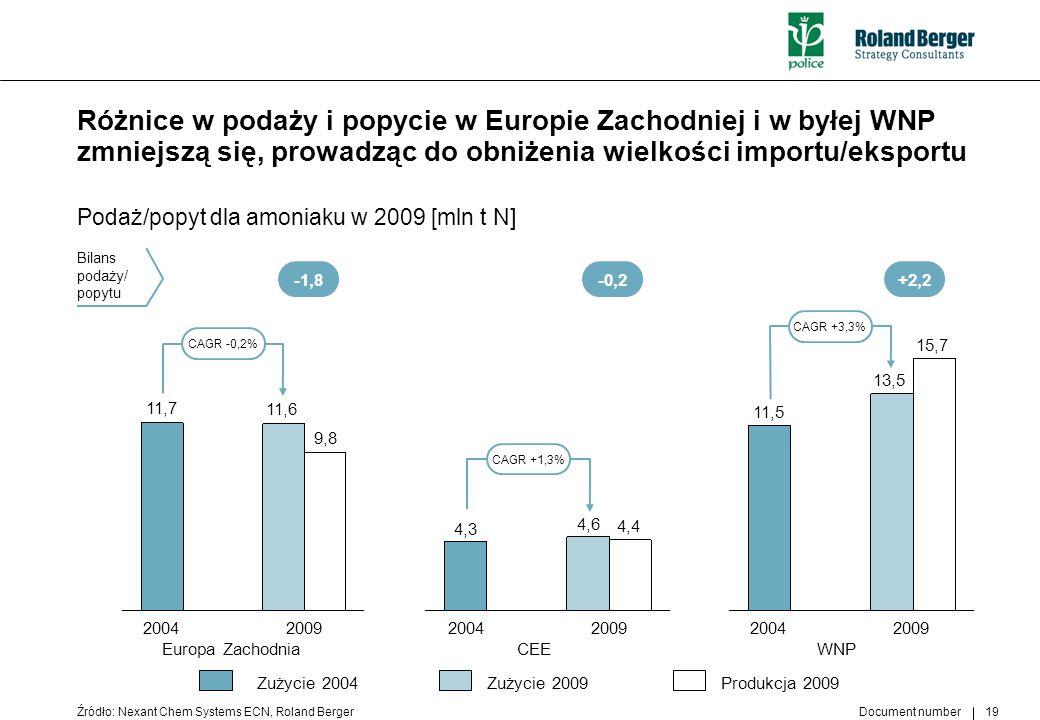 Różnice w podaży i popycie w Europie Zachodniej i w byłej WNP zmniejszą się, prowadząc do obniżenia wielkości importu/eksportu