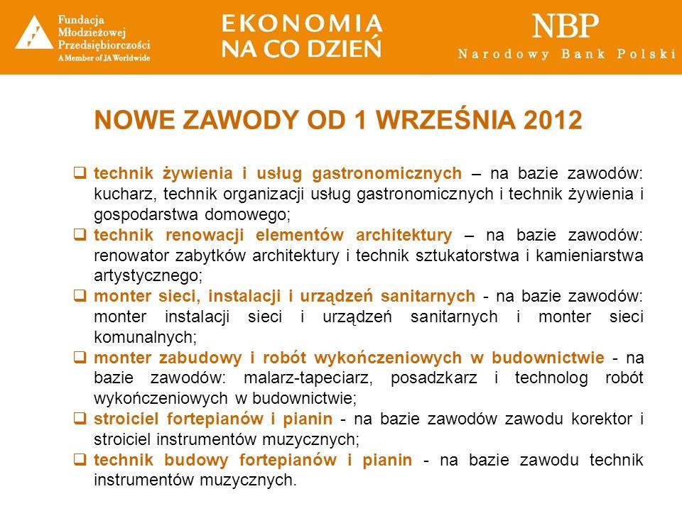 NOWE ZAWODY OD 1 WRZEŚNIA 2012