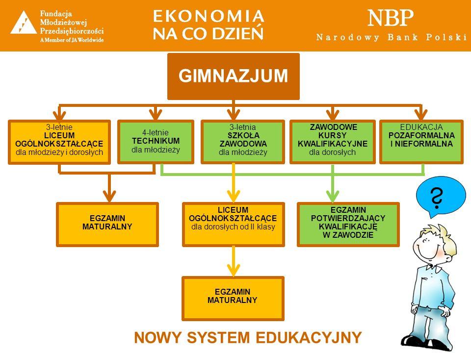 POTWIERDZAJĄCY KWALIFIKACJĘ NOWY SYSTEM EDUKACYJNY